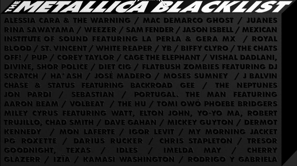 THE METALLICA BLACK LIST1 álbum, 12 canciones, 53 artistas, posibilidades ilimitadas. Escucha un adelanto, Metallica ha anunciado el 'The Metallica Blacklist', un álbum en el que ha vuelto a grabar el 'Black Album' junto a artistas de todos los géneros musicales