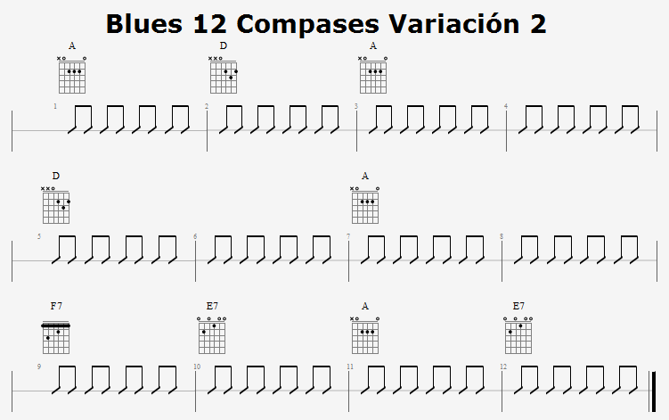 Blues 12 Compases Variación 2